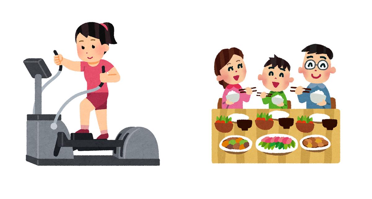 身体を気遣って健康的な生活に変えてお腹ポッコリ体型を防ごう。